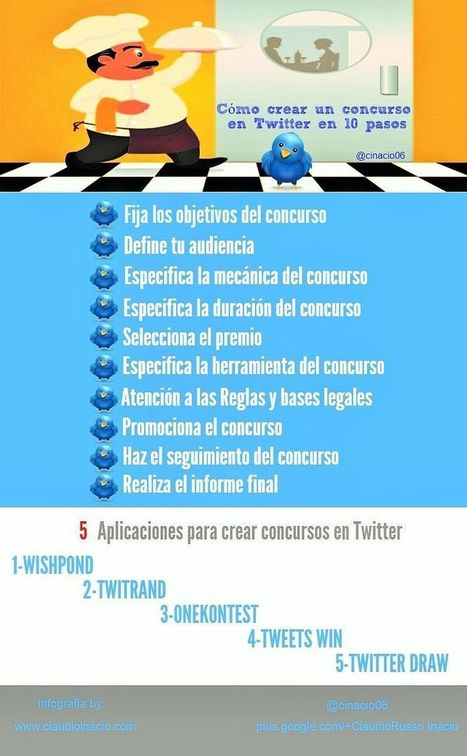 Cómo crear un concurso en #Twitter en 10 pasos @cinacio06   #socialmedia #rrss #economia   Scoop.it