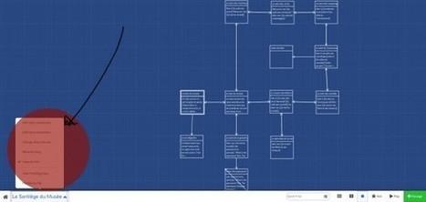 TWINE 2, l'interface, suite et fin | Blogomadaire | Narration transmedia et Education | Scoop.it