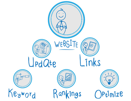 SEO Company India | SEO Outsourcing Services Delhi, Local SEO Company India, SEO Firm - Design and Rank | Scoop.it