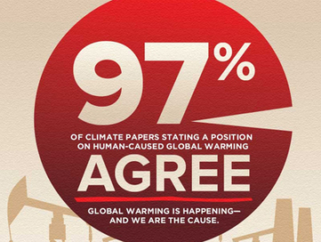 VIDEO: 97% of Climate Scientists Can't Be Wrong | Environmental issues | Scoop.it
