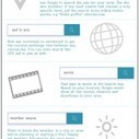 10 Tips to Search Like a Pro Using Google [Infographic] | Information Literacy & Digital Literacy | Scoop.it