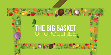 Bigbasket raises $150M led by Abraaj Group to scale express delivery, specialty stores | Retail Supply Chains | Scoop.it
