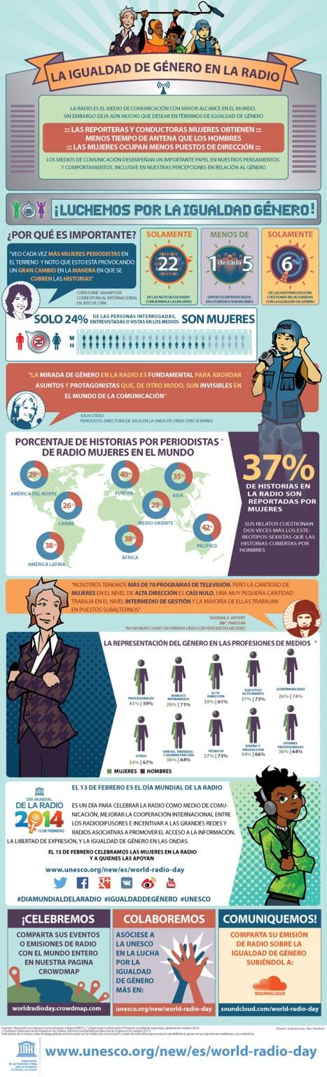 La Igualdad De Género En La Radio | 13  feb 2014 Día Mundial de la Radio UNESCO | Radio Hacktive (Fr-Es-En) | Scoop.it
