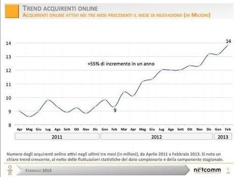 I-dome - Acquisti online e offline, alla ricerca di un'integrazione | AboutEcommerce | Scoop.it