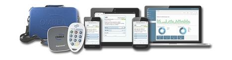 El nuevo sistema de respuesta: Ombea. | Herramientas y Recursos Docentes | Scoop.it