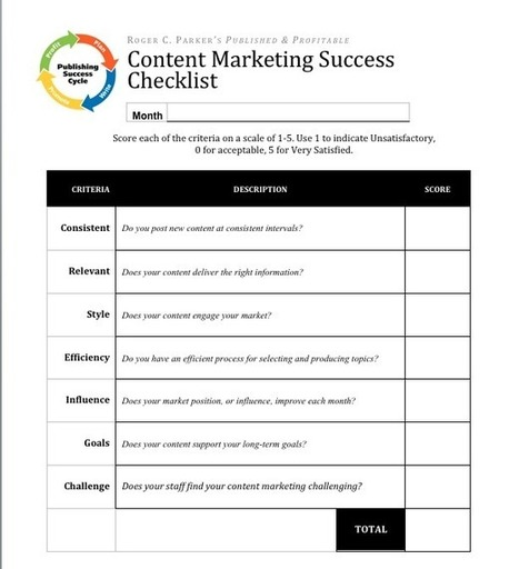 A Checklist for Measuring Your Content Marketing Success | Content Marketing Institute | Marketing&Advertising | Scoop.it