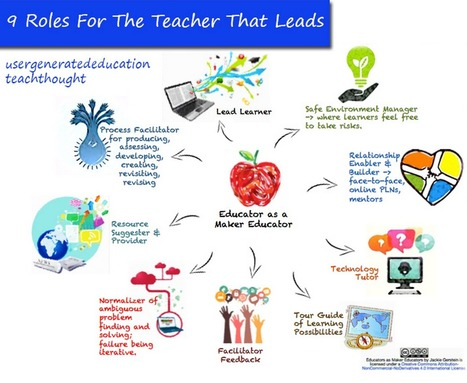 9 Characteristics of A Leading Educator | How2EdTech | Scoop.it