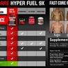 Muscle building supplement