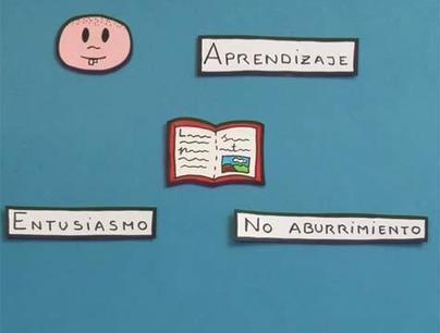 Cómo enseñar a leer a un niño | Mi PLE | Scoop.it