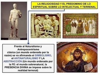 HISTORIA DEL ARTE: EL FINAL DEL MUNDO ANTIGUO Y EL INICIO DEL ARTE MEDIEVAL | Historia del mundo antiguo | Scoop.it
