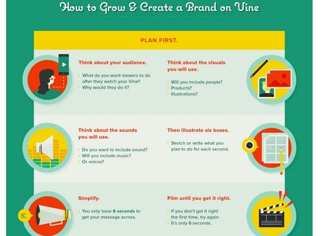 Social Media Marketing: How to Perfect Your Vine Strategy [infographic] | Digital Information World | SocialMoMojo Web | Scoop.it