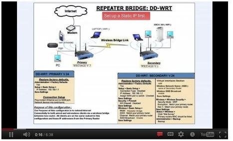 Un bridge Wifi pour étendre votre réseau domestique | scatol8® | Scoop.it