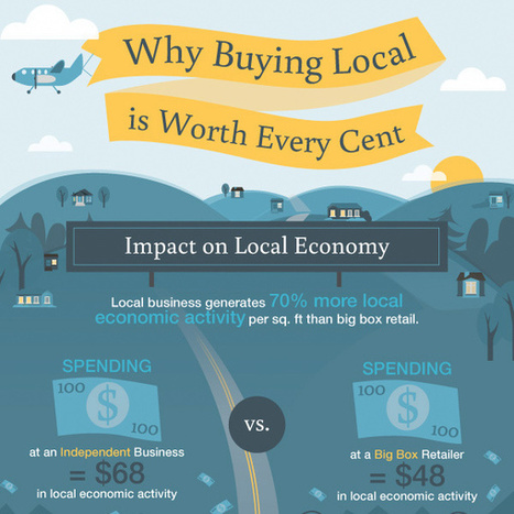 Economic and Environmental Impact of Supporting Local Small Businesses | Local Economy in Action | Scoop.it