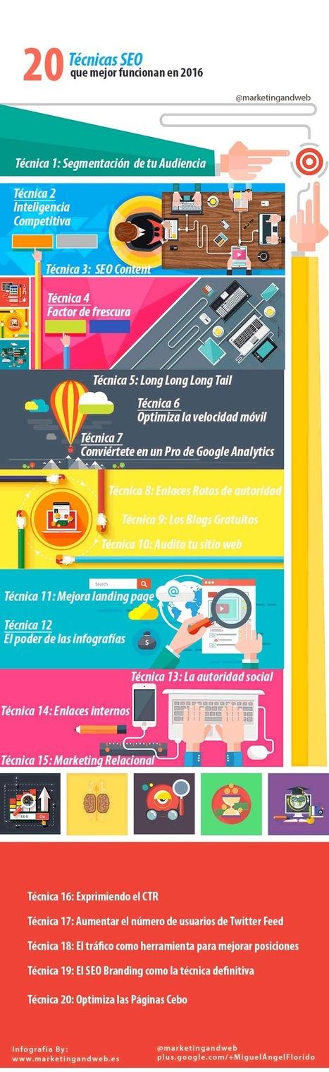 20 Técnicas SEO que mejor funcionan en 2016 � | Francisco Javier Márquez Estrada | Scoop.it