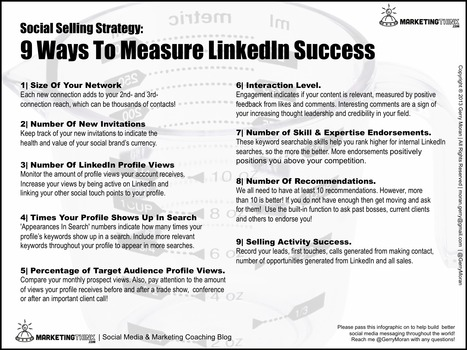 How To Measure Your LinkedIn Social Selling Success - MarketingThink by Gerry Moran | LinkedIn | Scoop.it