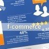 Le f-commerce, le shopping sur Facebook. | Facebook Pages | Scoop.it