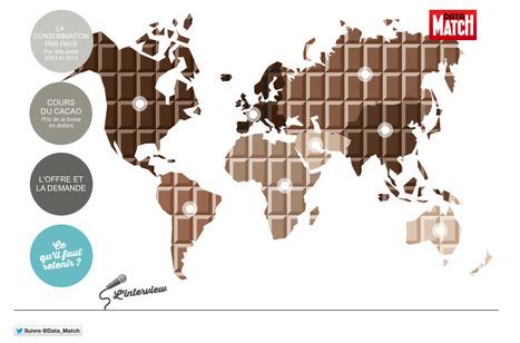 La crise du marché du chocolat vue par DataMatch | Editorial Web - bonnes pratiques | Scoop.it
