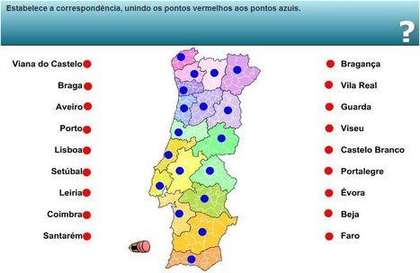 Portal das Escolas - Recursos | RED: Recursos Educativos Digitais | Scoop.it