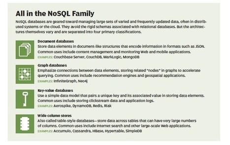 NoSQL databases dent relational software's data processing dominance | Digital-News on Scoop.it today | Scoop.it
