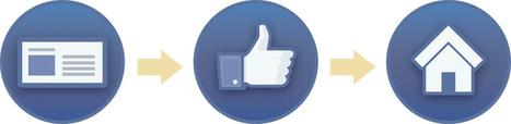 Increase Facebook Page Likes | Hotel eMarketing | Scoop.it