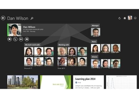 Microsoft remet une couche sociale sur Office 365 - 01net | Microsoft | Scoop.it