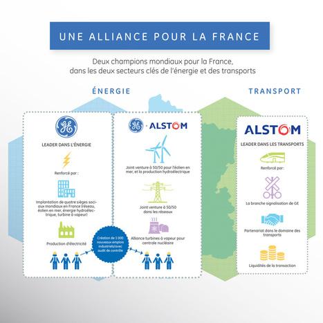 GE.com France | Veille Actualité | Scoop.it