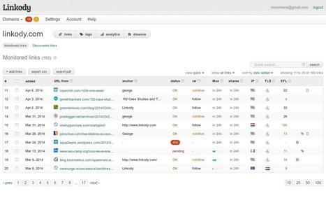 Analyseur de liens entrants - Outil SEO - vérifiez vos liens entrants gratuitement | SEO bookmarks | Scoop.it