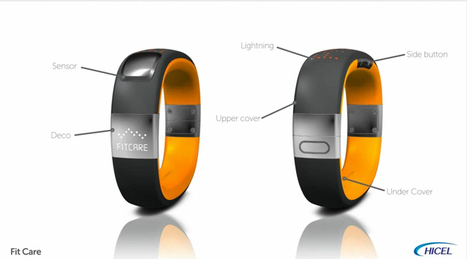 "Korean ""FitCare"", a Smartphone Healthcare Bracelet 