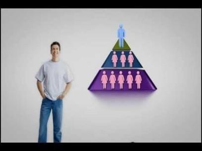 Discriminación de Género en el Trabajo (CCSCS)-Equidad | Genera Igualdad | Scoop.it