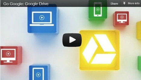 Official Google Blog: Introducing Google Drive... yes, really | E-marketeur dans tous ses états | Scoop.it