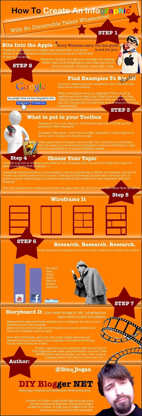 How To Create An Infographic - With No Discernible Talent [INFOGRAPHIC] | IT Infographics | Scoop.it