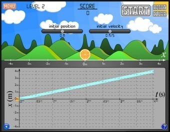 Games in Education - Mathematics | Science and maths resources | Scoop.it