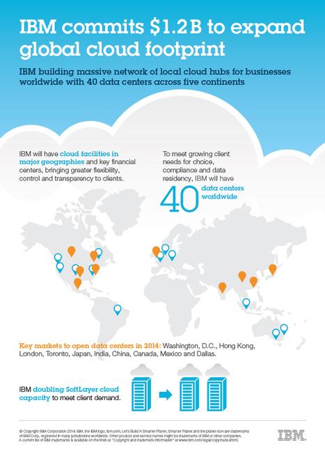 Cloud Computing Goes Global | Cloud (English) | Scoop.it