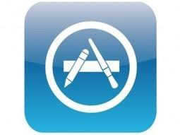 A Visual Guide To Apple's Domination Of Technology In Education | Noticias, Recursos y Contenidos sobre Aprendizaje | Scoop.it