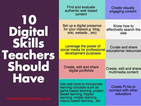 Another Excellent Poster Featuring 10 Digital Skills for Teachers ~ Educational Technology and Mobile Learning | Educació de Qualitat i TICs | Scoop.it