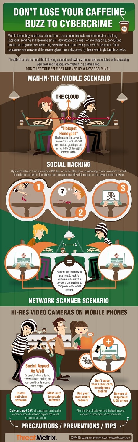 "How You Get Hacked at Starbucks [INFOGRAPHIC] | ""#Social World, Internet, Gadgets, Computers, CellPhones, Future, Space"" 