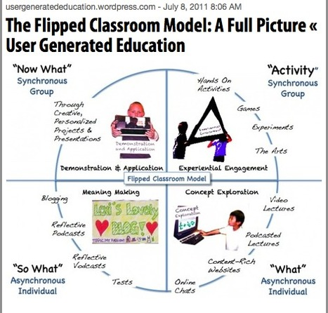 The Flipped Classroom | ICT4E | Scoop.it
