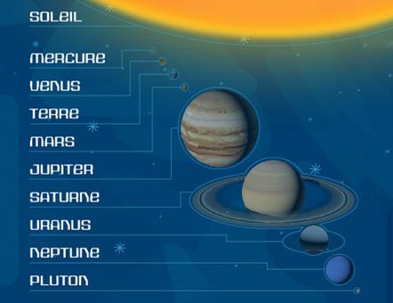 Le système solaire | Serious games au CDI | Scoop.it