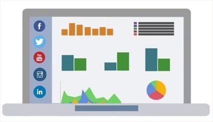 Le Top 20 des KPI essentiels pour le ROI Social Media | Community management | Scoop.it
