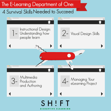 The eLearning department of one: Four survival skills needed to succeed | Edumorfosis.it | Scoop.it