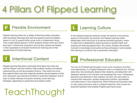 4 Pillars & 11 Indicators Of Flipped Learning | Educational Leadership and Technology | Scoop.it