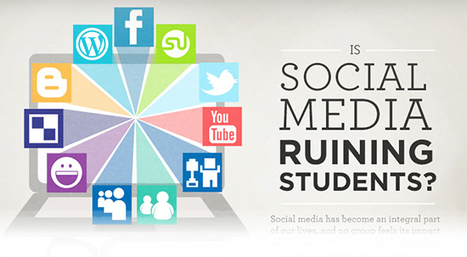 Does Social Media Affect Students' Performance in Schools? | Carpe Diem Learning Solutions | Scoop.it