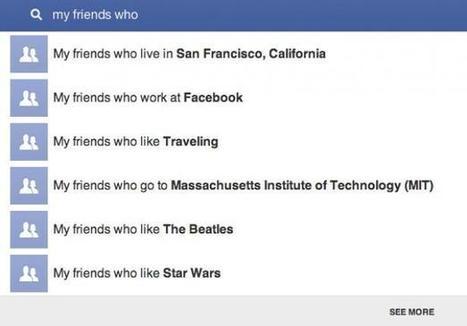 Pourquoi la recherche Facebook ne signe pas l'arrêt de mort de Google | Toulouse networks | Scoop.it