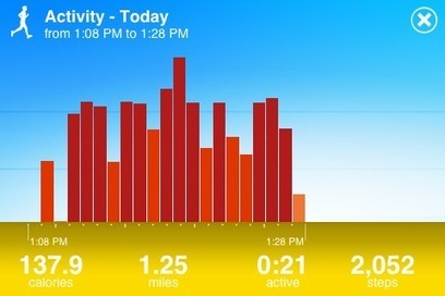 Is your activity tracking gadget accurate? Do you care? - Kinetics | Connected Athlete | Scoop.it