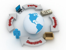 ECommerce Insights   The Digital Marketing   Increase Your Sales and Visibility from Boost   Scoop.it