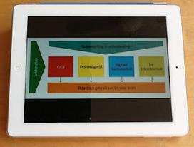 Netwijs edublog: Verandert de iPad het onderwijs of de leraar? | Bachelorproef Ipad Ticha | Scoop.it