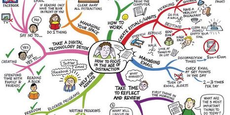 El foco y el mercado | aula inversion | Scoop.it