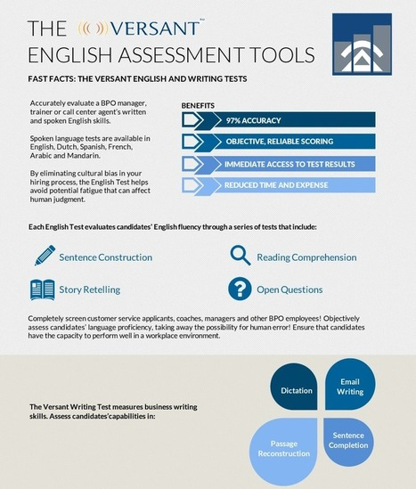 Versant Language Assessment Tools | English Speaking Tests | Language Assessment | Scoop.it