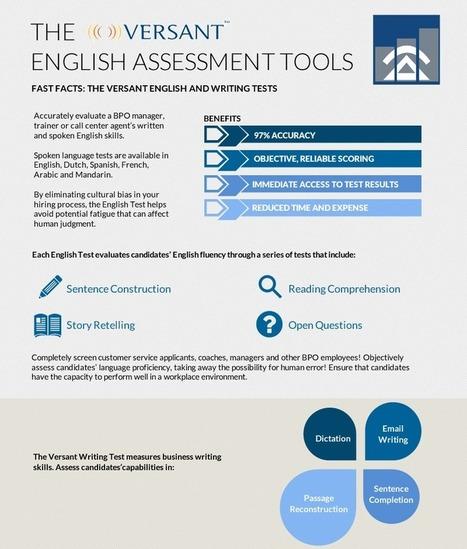 Versant Language Assessment Tools | English Speaking Tests | English Language Testing | Scoop.it