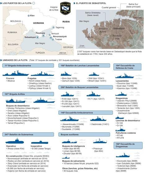 La flota rusa en el mar Negro   Legendo   Scoop.it